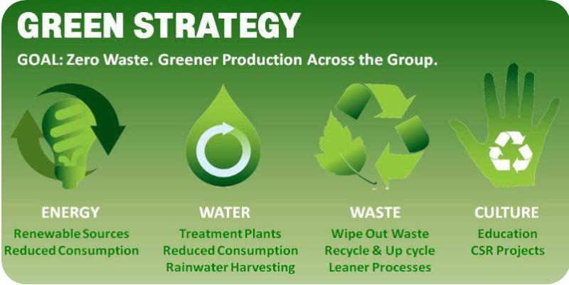 green strategies